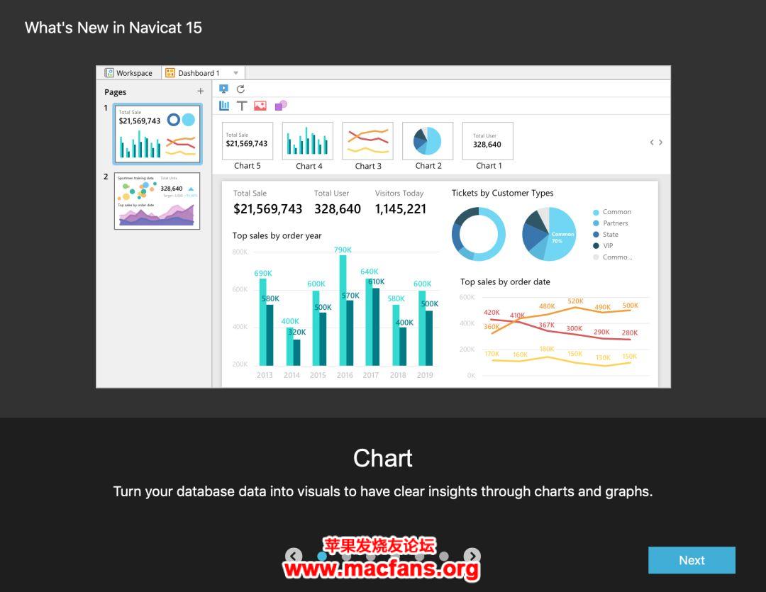 一款强大的 Mac 数据库管理工具 Navicat Premium(最新版)插图1