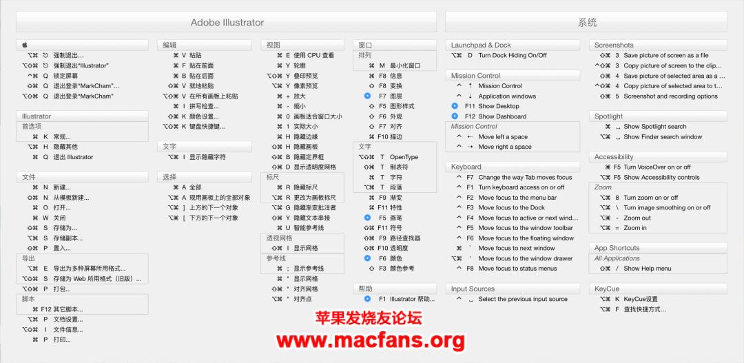 KeyCue 一款存在感为0但超级实用的 macOS 小工具推荐插图8